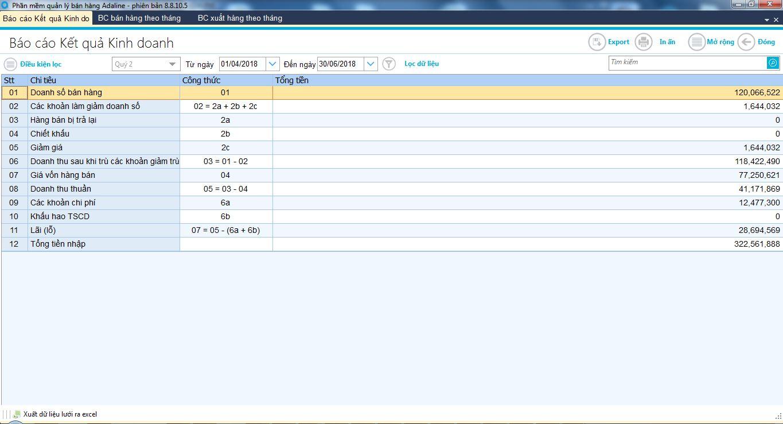 phần mềm quản lý shop thời trang ADALINE