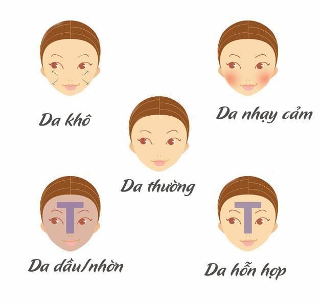 Các bước chăm sóc da cơ bản, 7 bước để có làn da đẹp - Đánh Giá Đúng